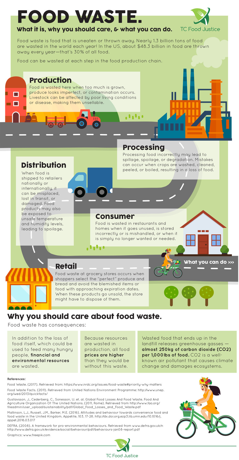 FoodWaste_FactSheet_for_web.jpg