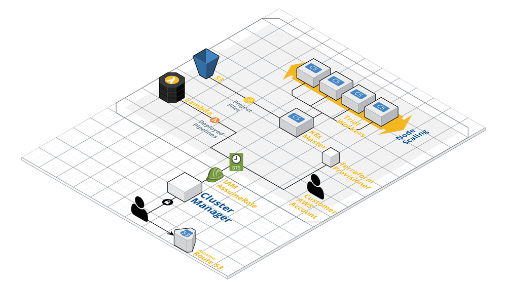 Auger-aws-best-practices.png
