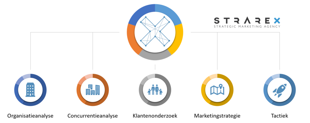 STRAREX - Overview - Methodology.png