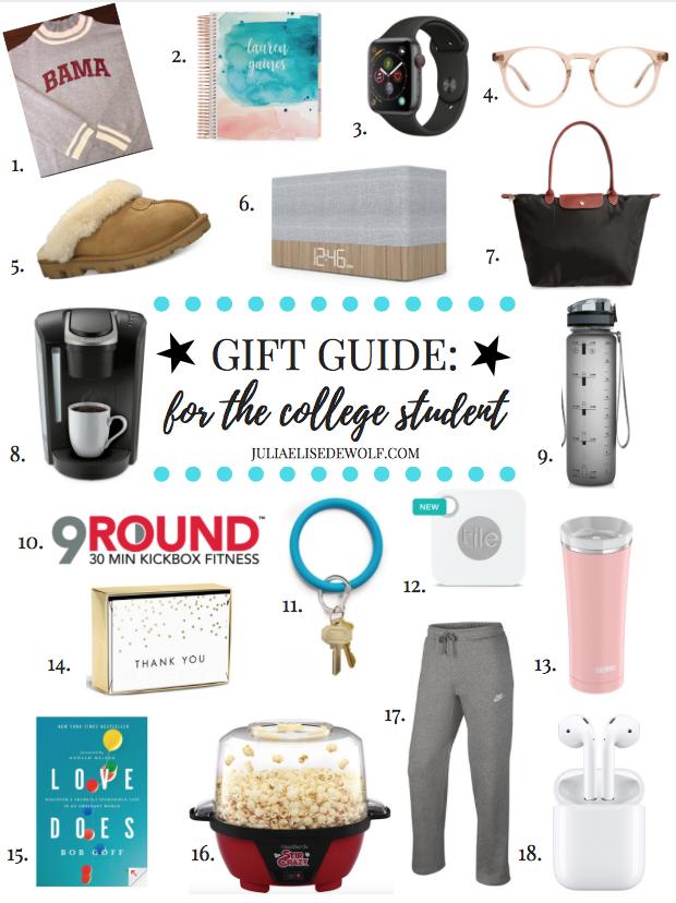 sc 1 st  Julia Elise & Christmas Gift Guide for the College Student u2014 Julia Elise
