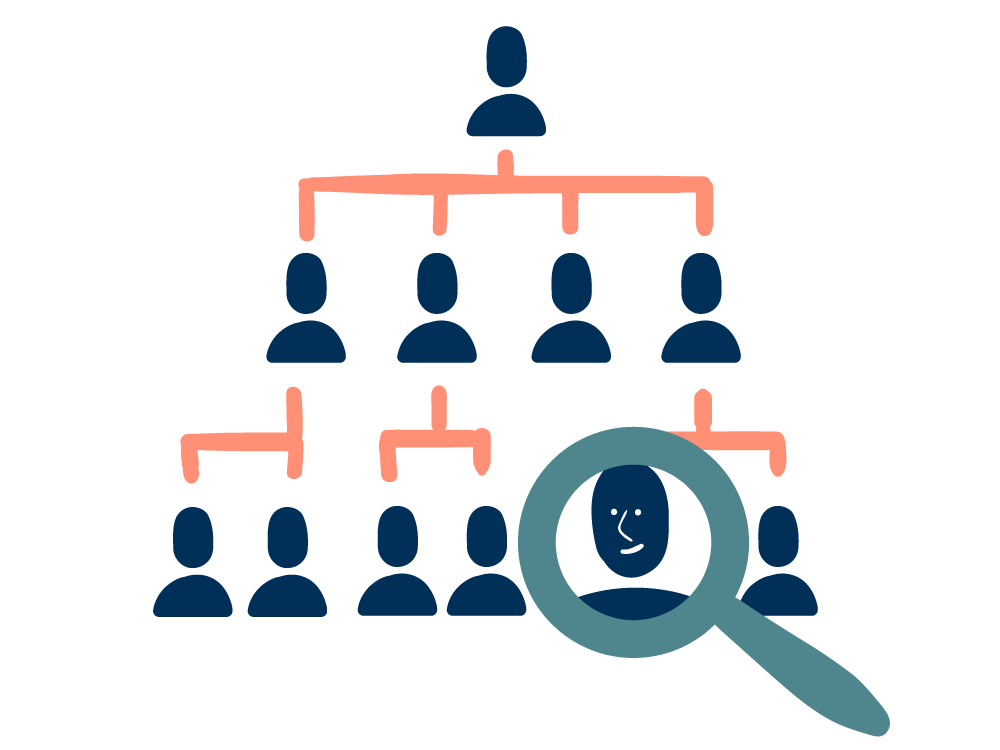 Talent Management - We assist organizations in aligning talent practices to business strategies so you can attract, select, develop, engage and retain top-performing employees.