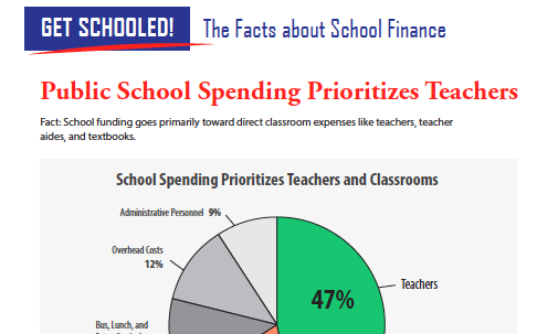 TX School Finance Fact Sheet