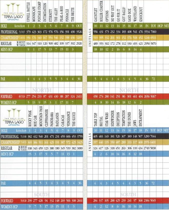 course_scorecard.jpg
