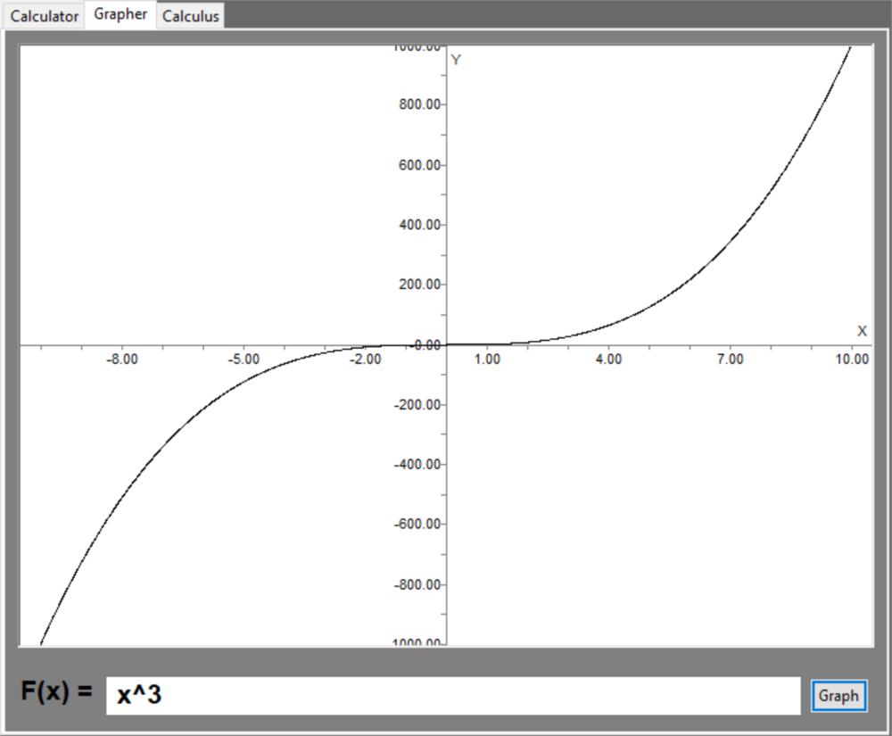 InPal - Math Utilities Application