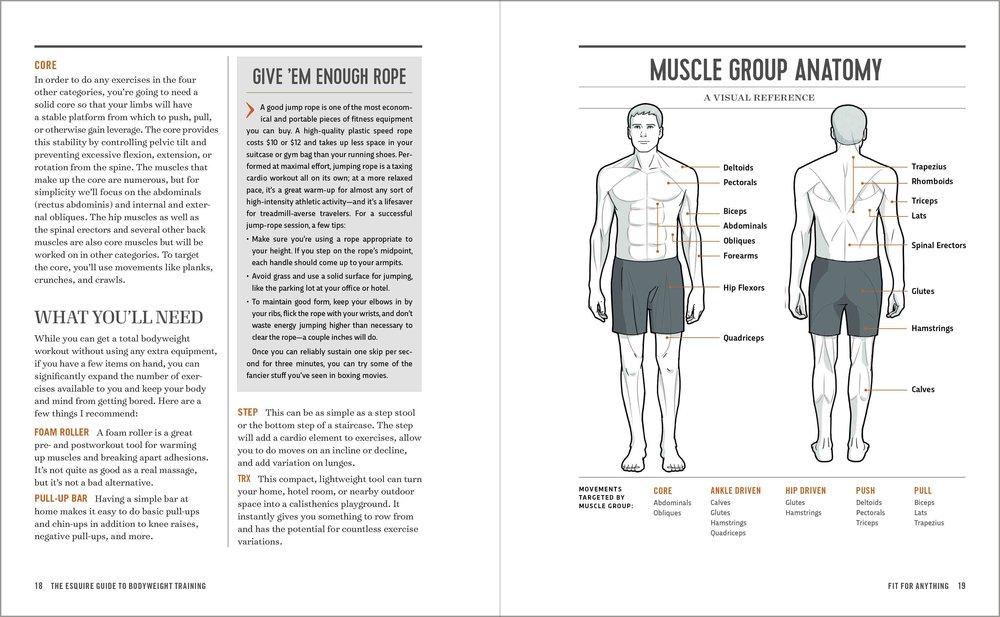 esquire-bodyweight-training-4.jpg