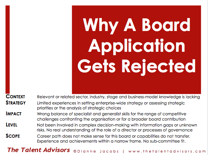 Board ready coaching can help neutralise the gaps in your board application and interview