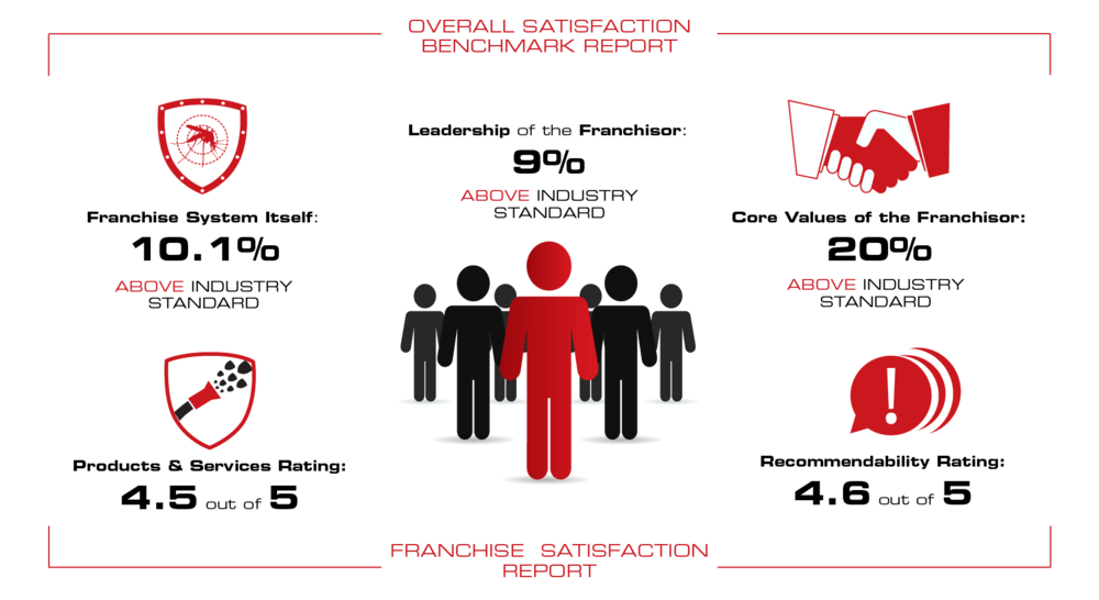 Franchise Infographic.png
