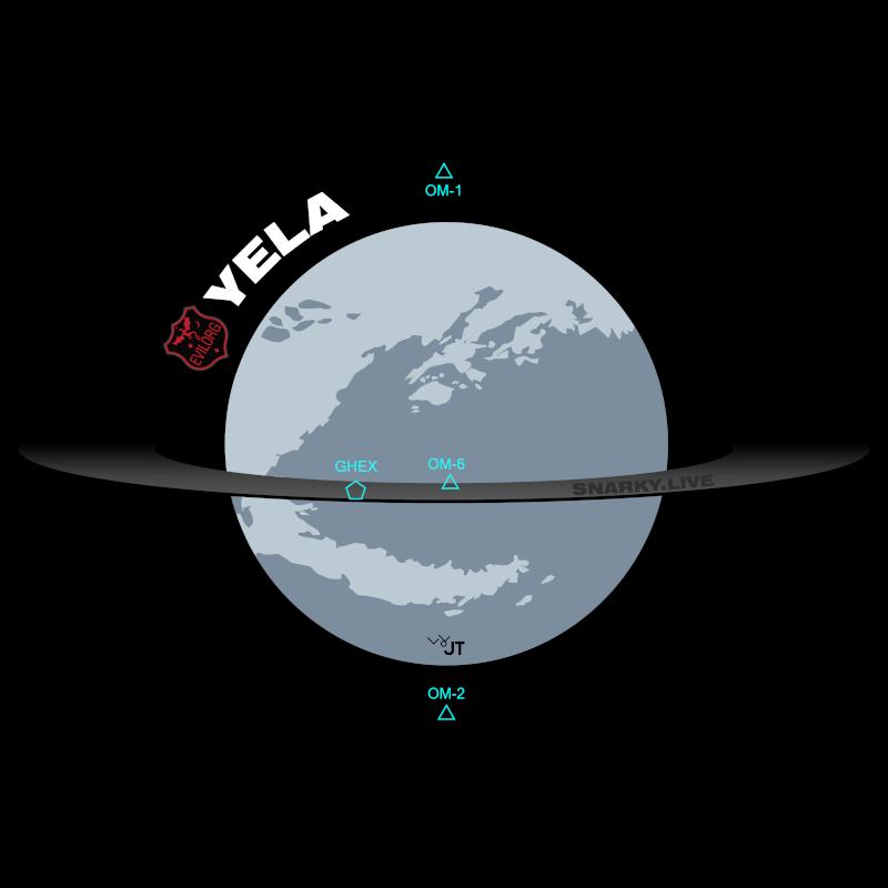 Yela Map Graphic