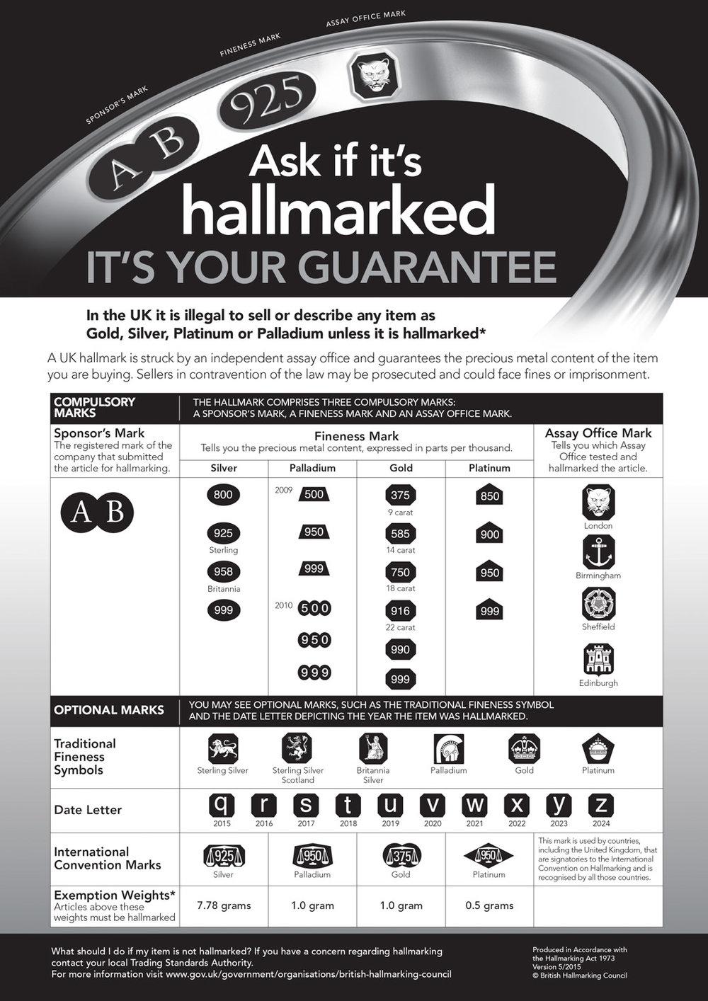 London-assay-office-hallmarking-dealers-notice