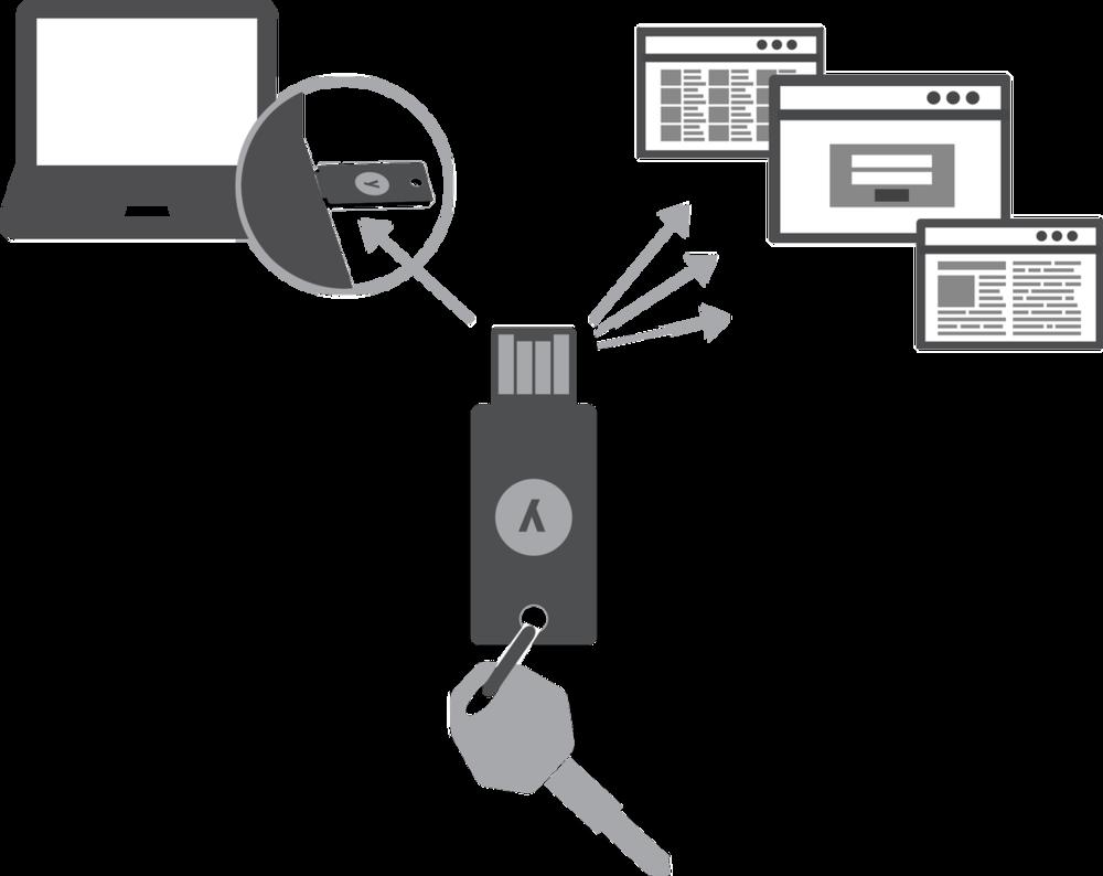 One Key Many Services Illustration