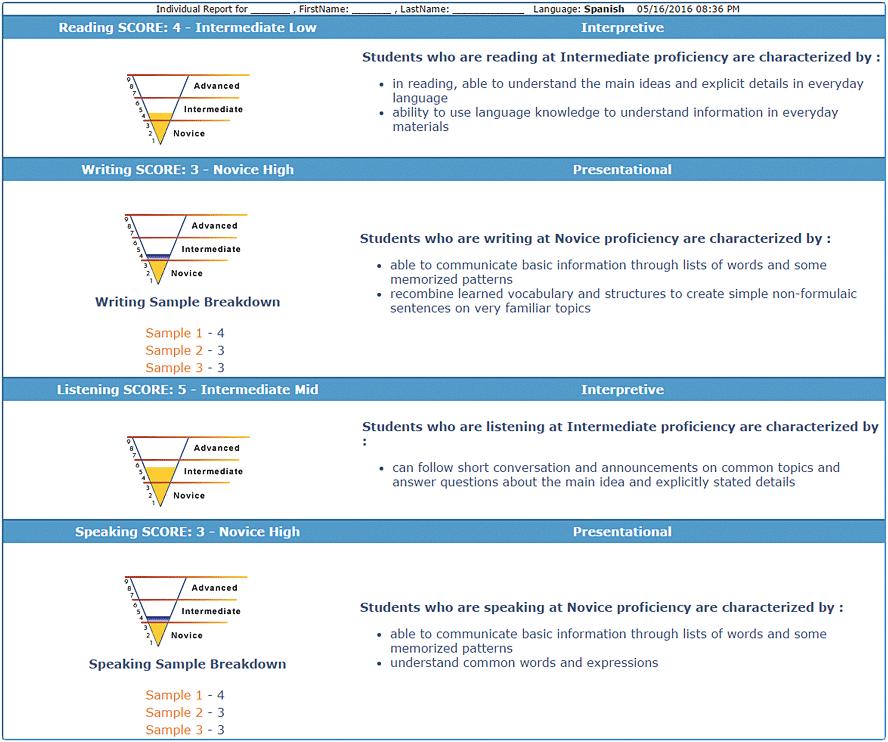 stamp4s-reporting-guide-individual-report.png