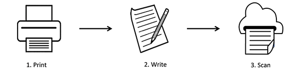 Handwriting_Workflow_Overview_Graphic (1).png