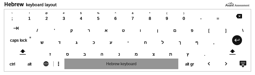 chrome-writing-input-guide-hebrew-keyboard-layout-2 (1).png