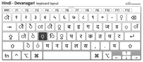 macintosh-writing-input-guide-hindi-devanagari-keyboard-layout-2.png
