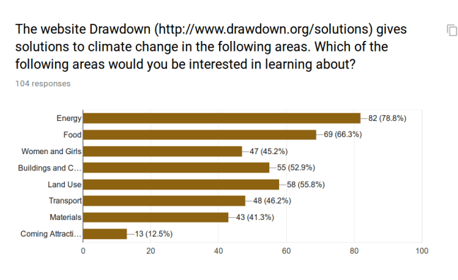 Climate-Poll-4.png