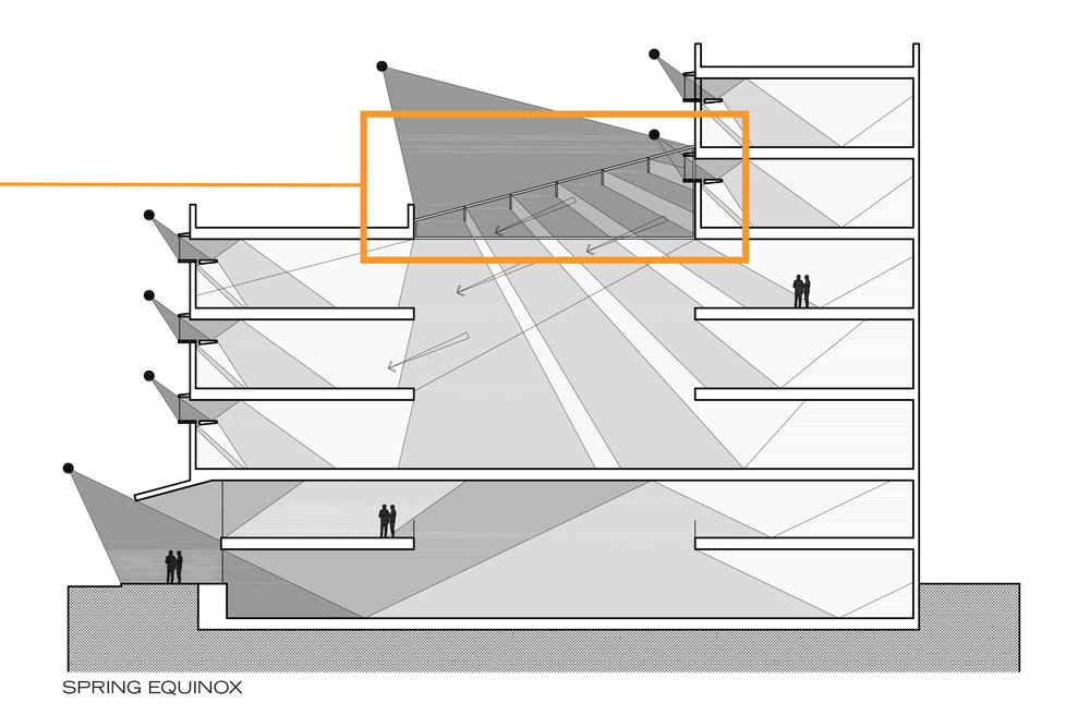 kennard architects - skylight diagram R2.jpg