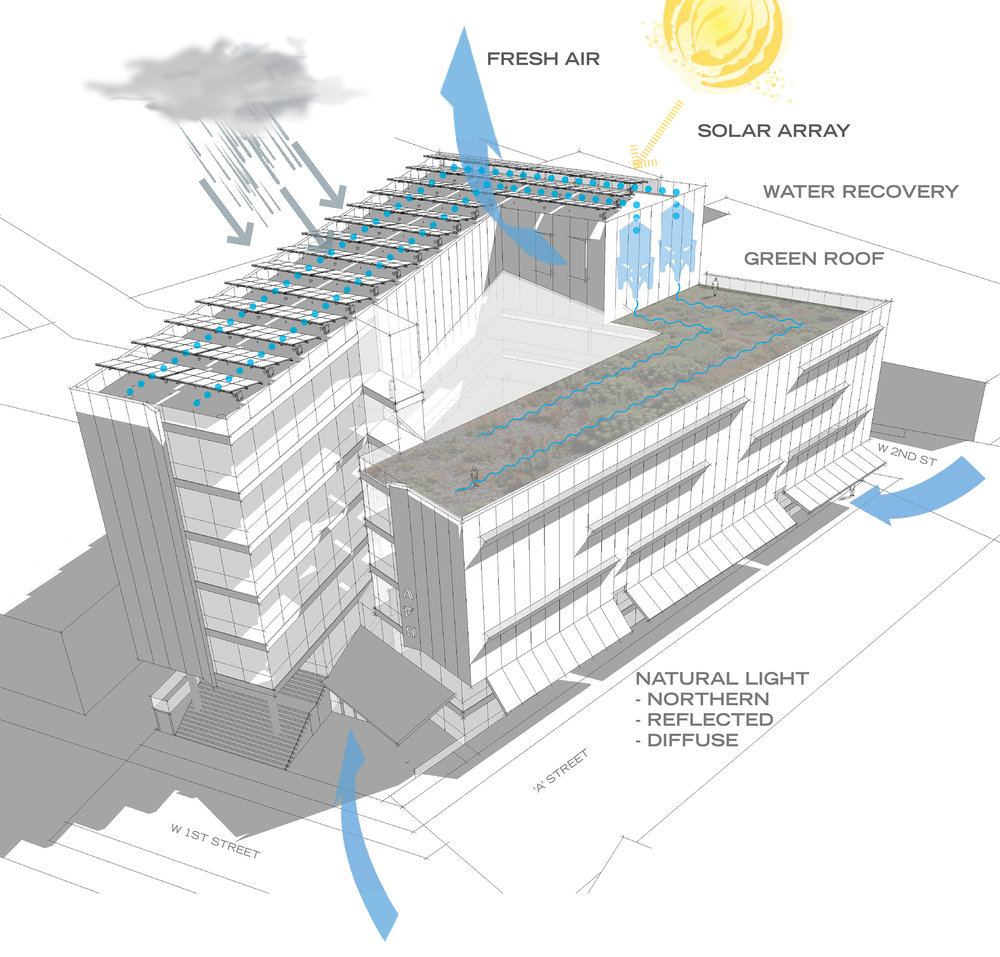 kennard architects - afh-2014 sustainable V3.jpg