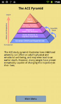 Adverse Childhood Experiences Mobile App sample screen