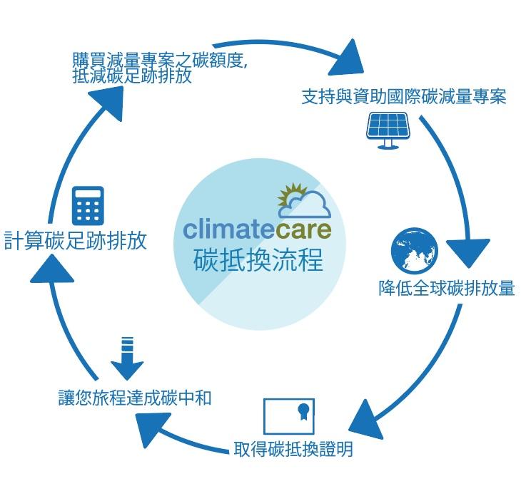 Offset Diagram CC - In Mandarin.jpg