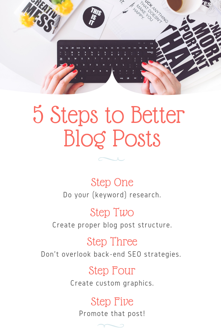 5 Steps to Better Blog Posts.png