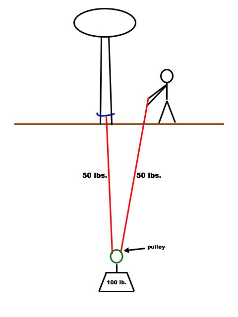 2-1 pull.jpg