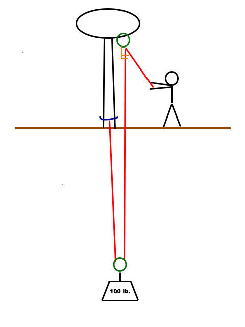 2-1 pull with redirect pulley.jpg