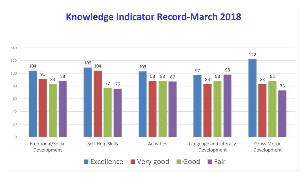 Mar-Monthly-2018-Knowledge-Indicator-15-Schools-page-002.jpg