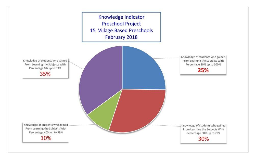 Feb-2018-Knowledge-Indicator-15-Schools-Page3.jpg