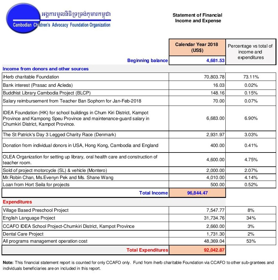 Financial-Report-2018.jpg