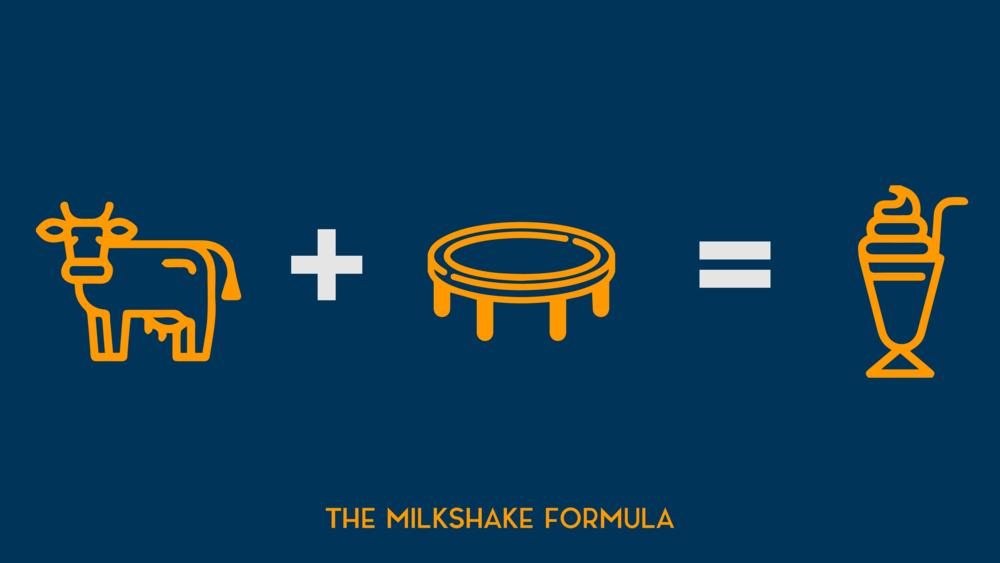 Milkshake formula.png