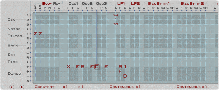 A section of the matrix, showing a highlighted connection:  Direct  + using  Formula C  into  Oscillator 3 frequency