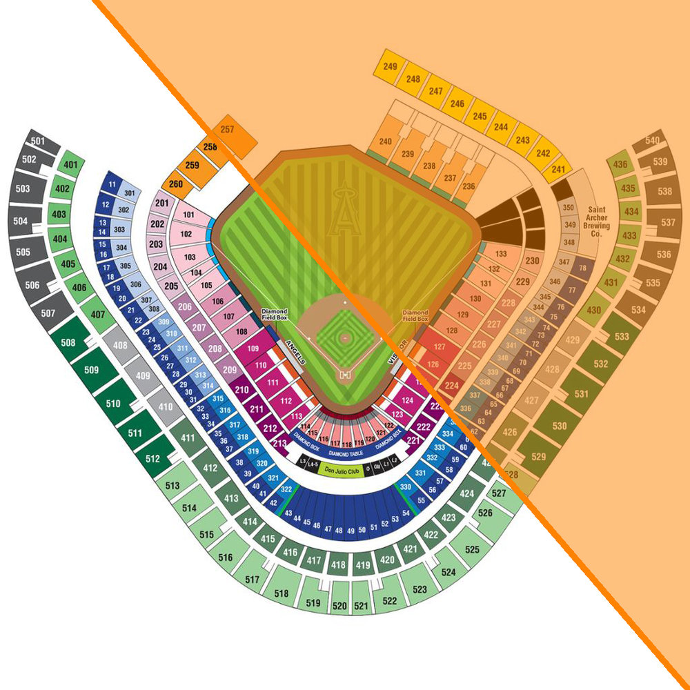 *Orange area indicates sun exposure    edited from source:  https://www.mlb.com/angels/tickets/seating-map