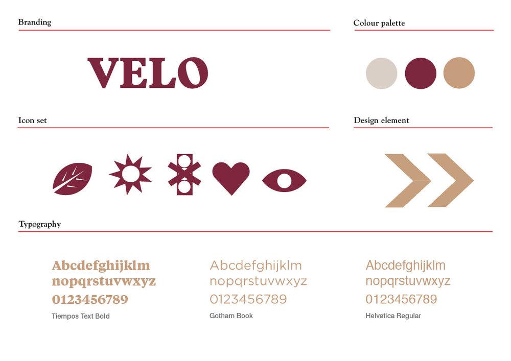 Velo Style Tile.jpg