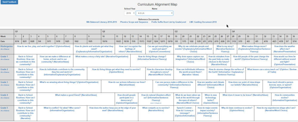 Example of a K-5 Curriculum Alignment Map showing how all units are related.