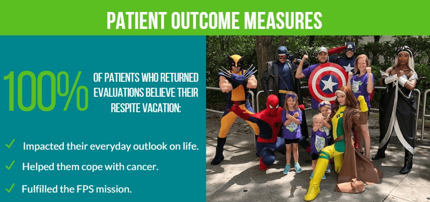 FPS_patient-outcome-measures-1718-min.png