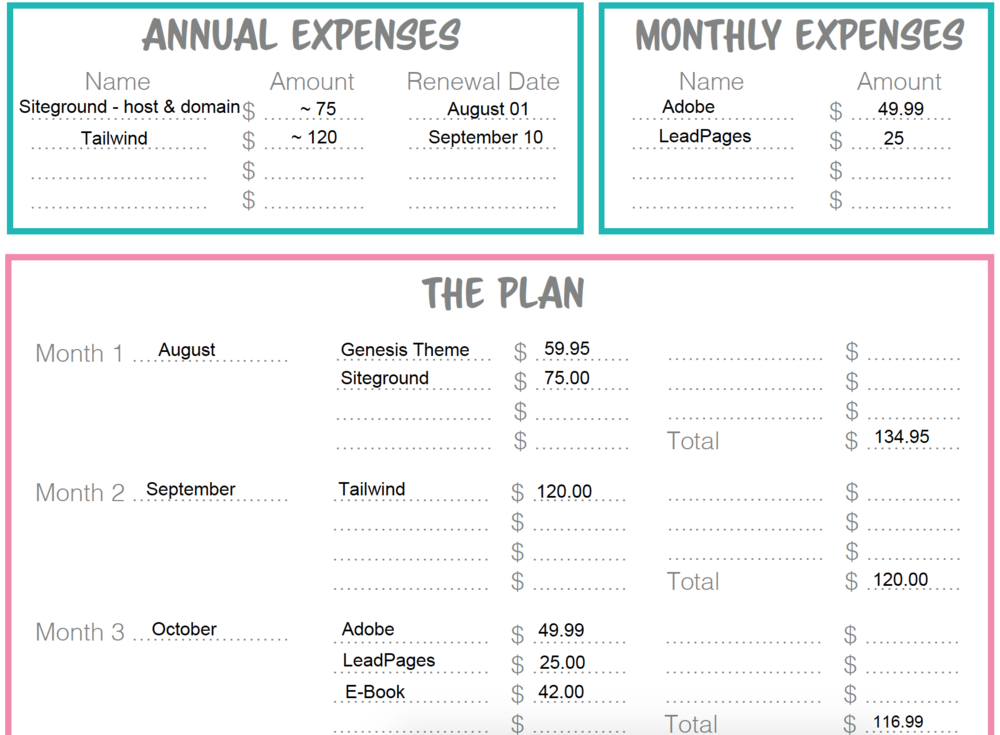 Do you have a budget for your blog? Blogs are businesses, so it's vital that you manage the finances properly! Learn how to easily create a budget for your new or existing blog. Then take advantage of my free spreadsheet template that will help you track your income and expenses, and even generate your first Profit & Loss Statement!