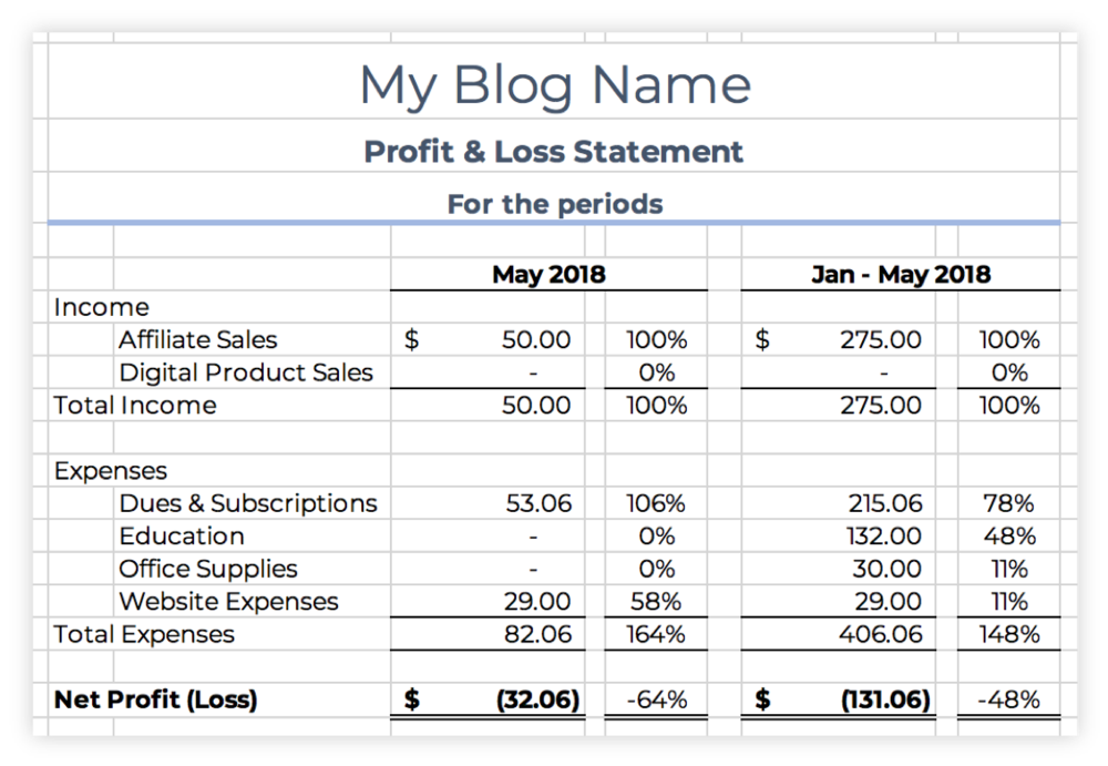 excel common size income statement