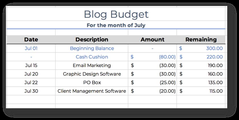 Monthly blog budget example screenshot