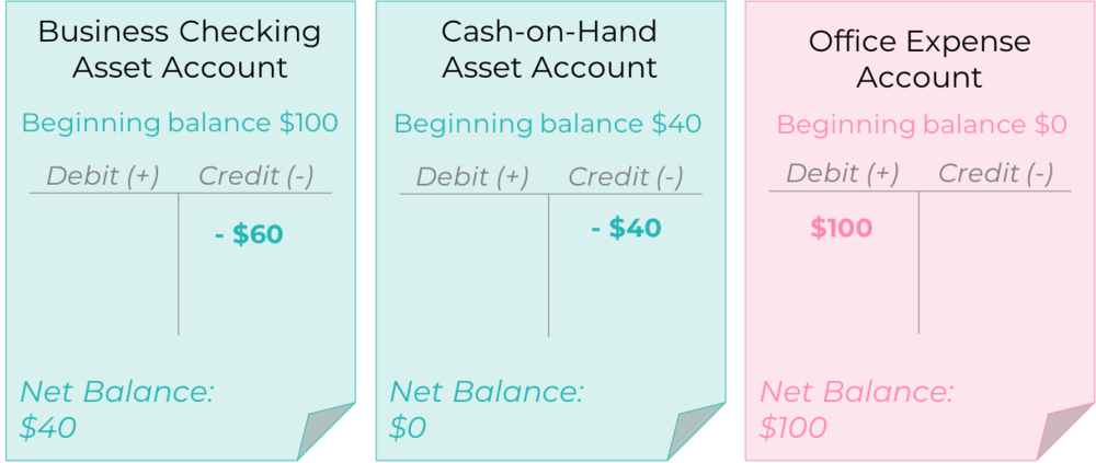 Accounting Basics 4.png