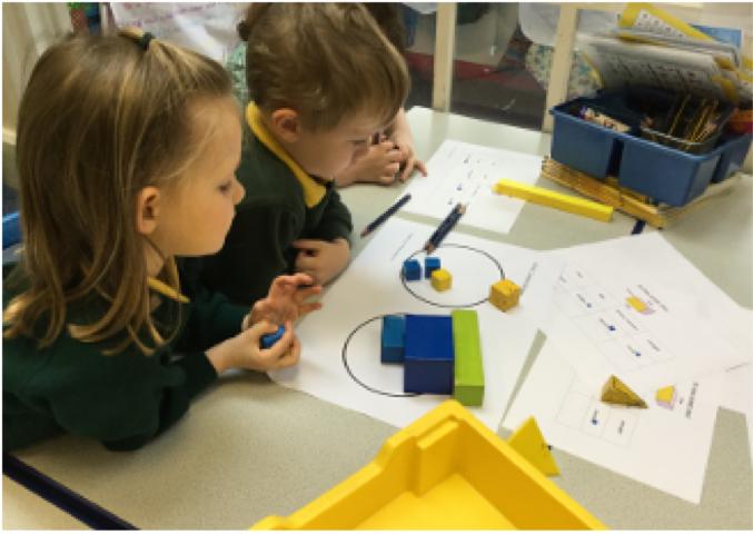 Investigating 3d shapes