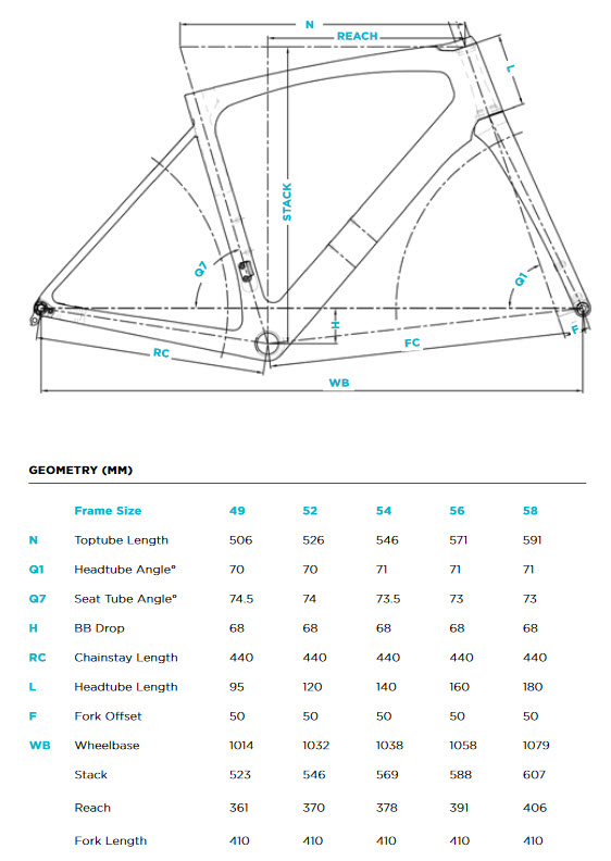 Frame Geometry - To select the right size it is recommended you compare your current bicycle frame geometry to the ones shown for this bicycle. Variances of a few cm can make a big difference in how it fits. To get a perfect fit or if this is your first bicycle of this type a bike shop can be a big help in determining what dimensions fit your specific body best.