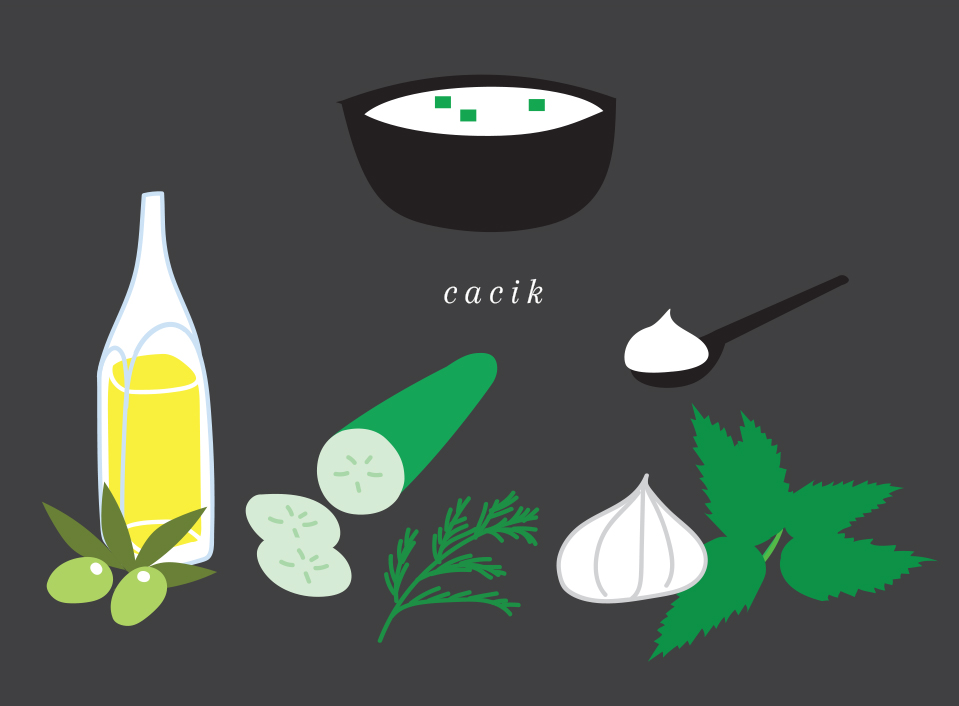 Cacik  Turkish spin on tzatziki with garlic, dill, mint and cucumber.