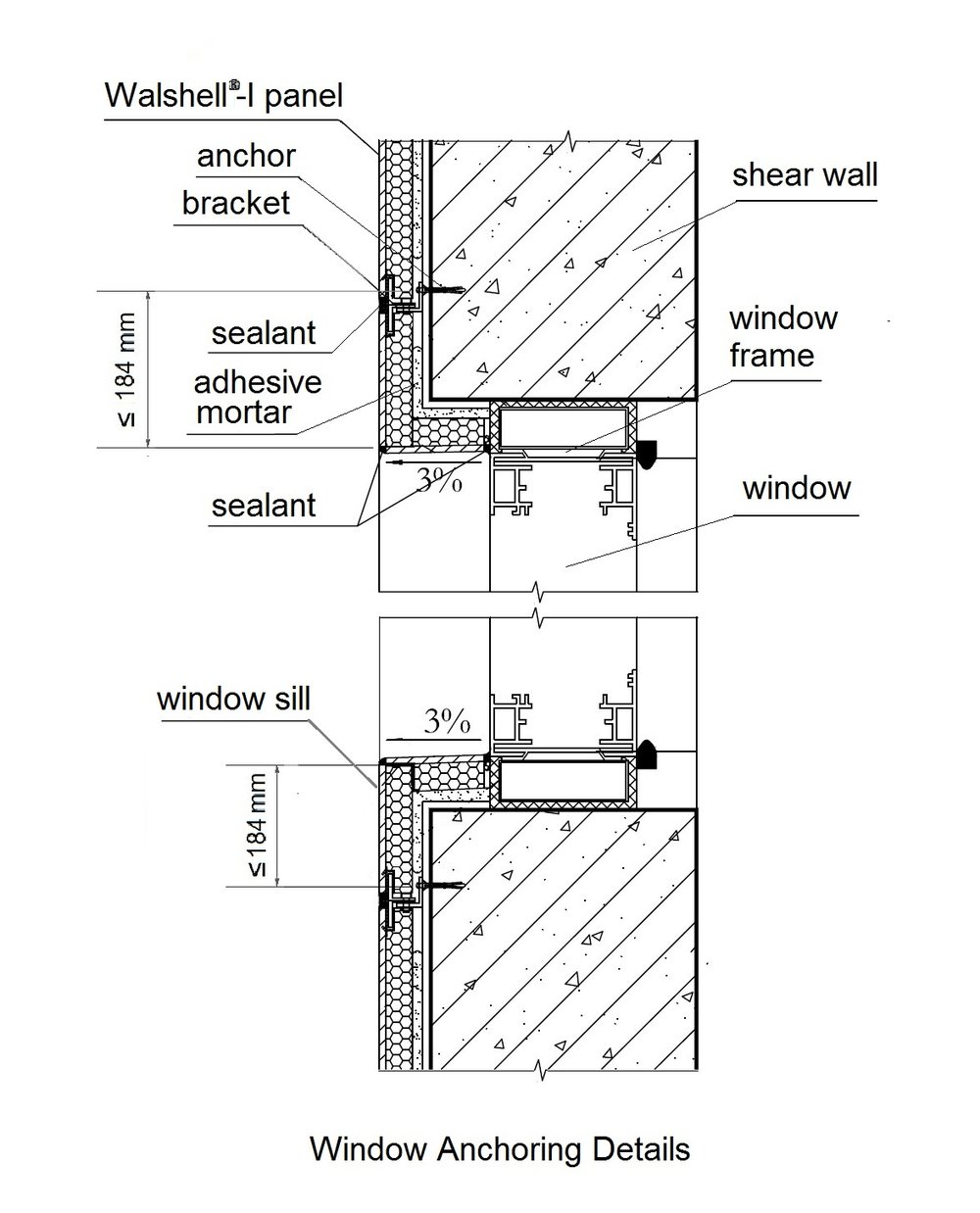 Thermal Panoply™ Sill