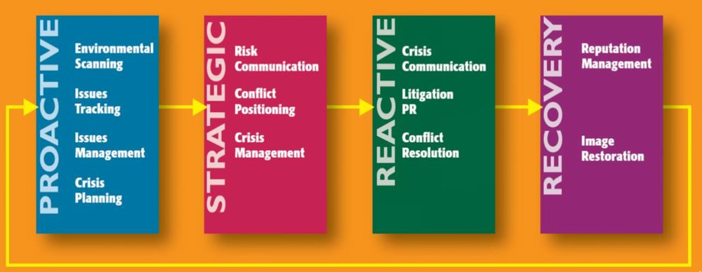 conflict-management-life-cycle.jpg