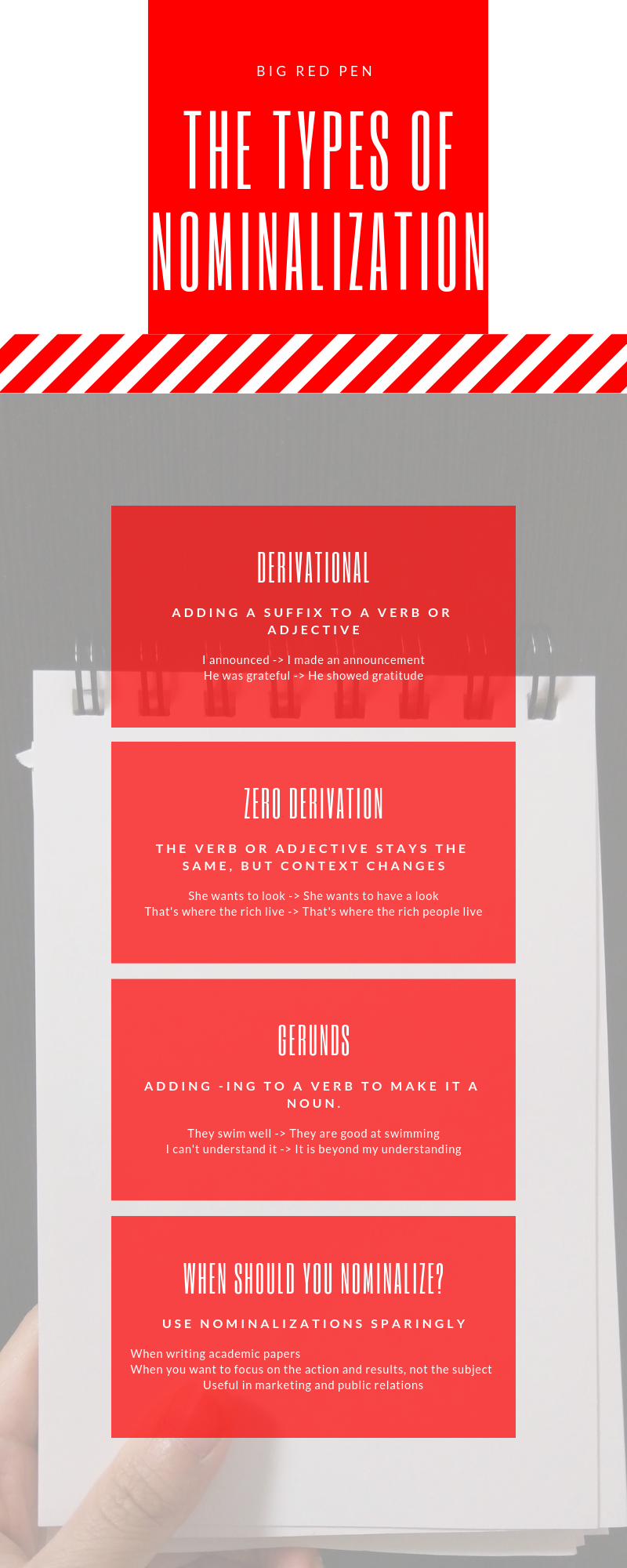 Nominalization infographic.png