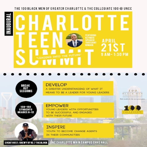 We were allowed the opportunity to have a spot as a small session at the Inaugural Charlotte Teen Summit by the 100 Black Men of Greater Charlotte. We engaged a group of 13-18 year olds in a session of Financial Jeopardy which got them interested in the topic of financial literacy and filled them with a new thirst for knowledge about their finances.