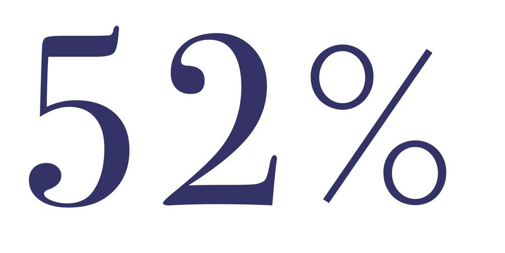 52% Gen-One.jpg
