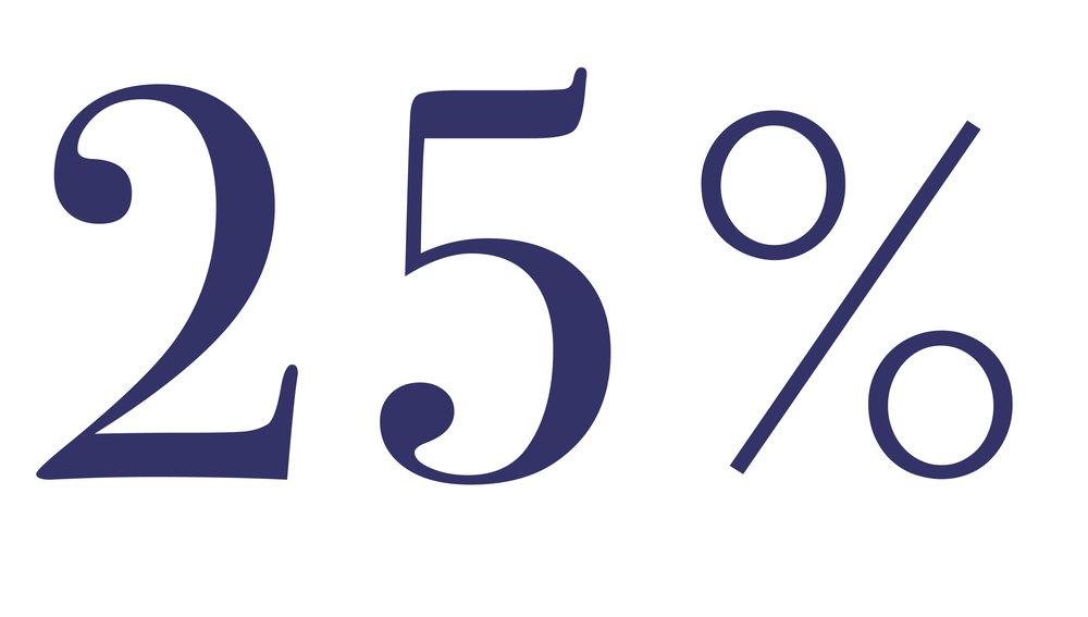 25% Gen-One.jpg