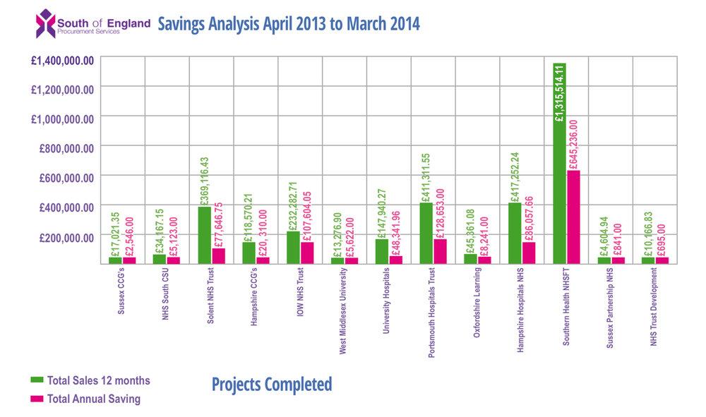 savings-analysis.jpg