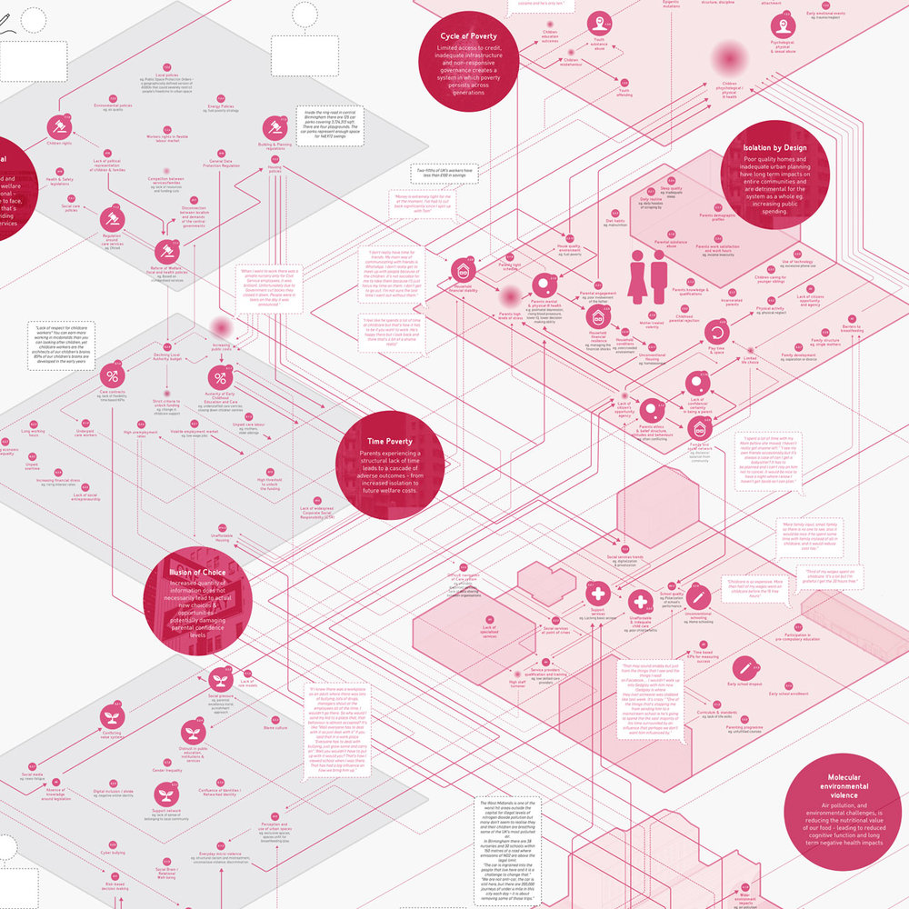 system-narrative-map.jpg
